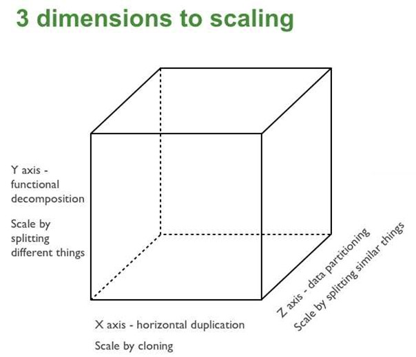 scale_cube