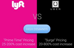 lyft-vs-uber-surge-prices