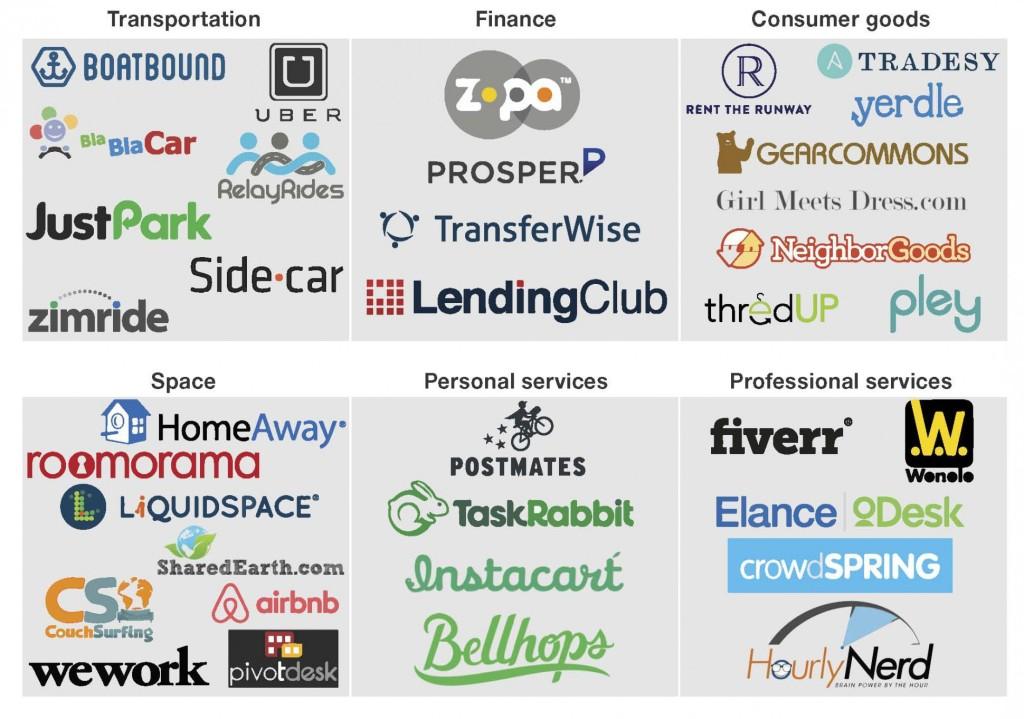 sharing-economy-companies-